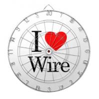 Wire Splitters